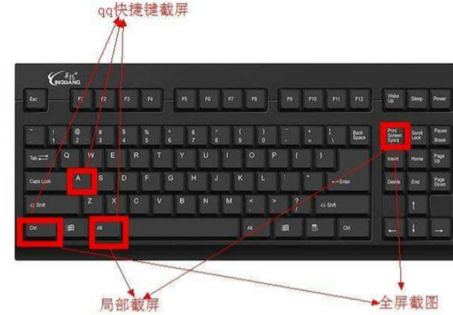 Win7截屏快捷键是什么?Win7截屏快捷键详细介绍(图2)